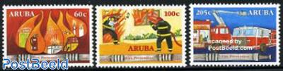 Fire prevention 3v