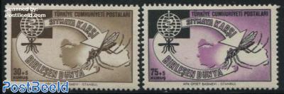 Anti malaria 2v